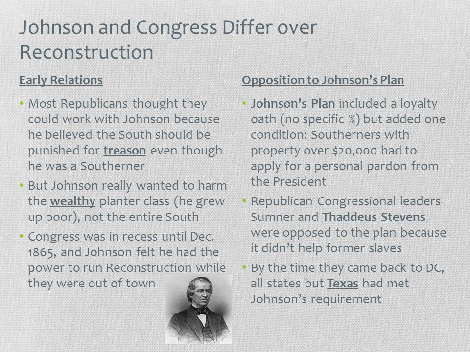 Johnson and Congress Differ over Reconstruction