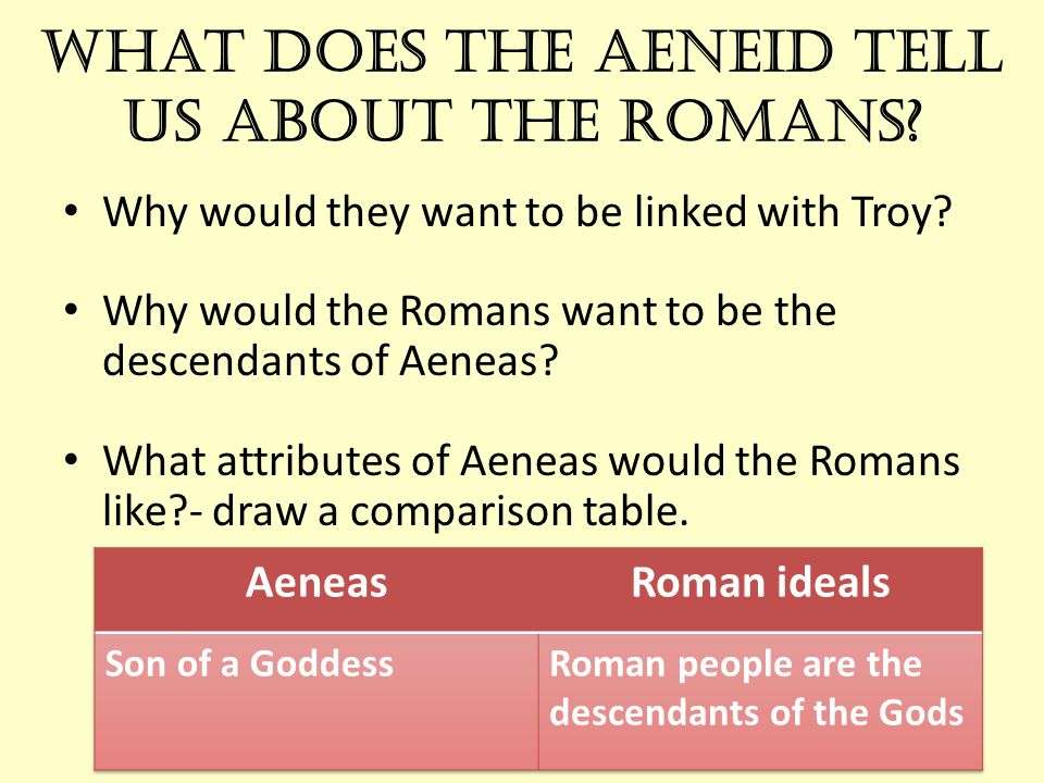 What does the Aeneid tell us about the Romans