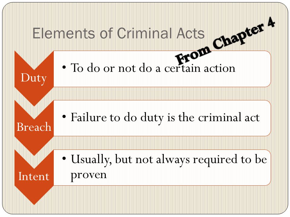 Elements of Criminal Acts