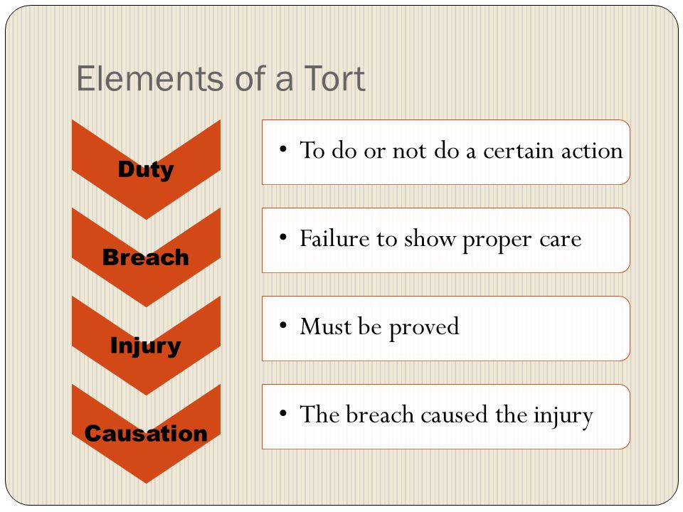 Elements of a Tort What is different