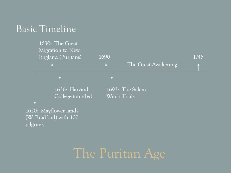 The Puritan Age Basic Timeline