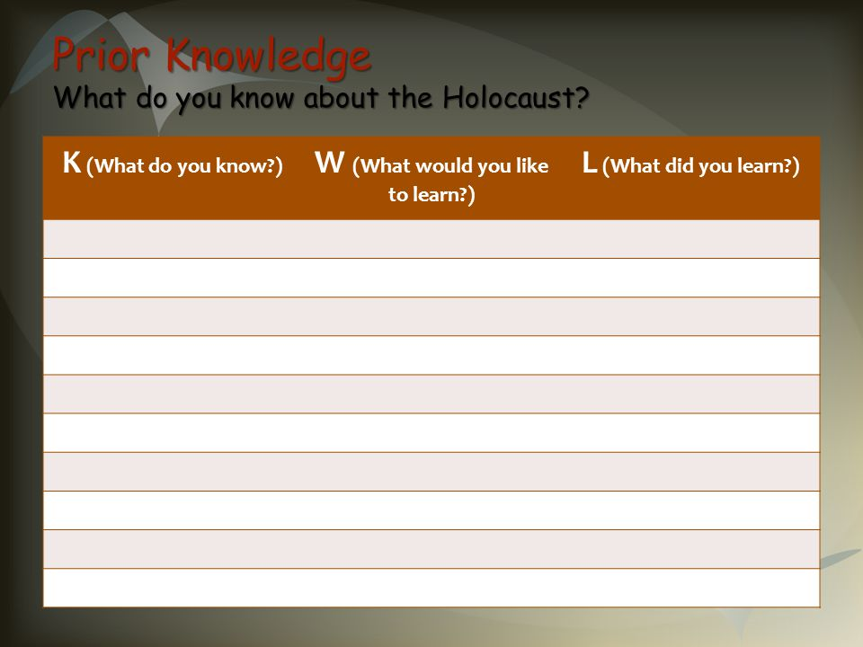 Prior Knowledge What do you know about the Holocaust