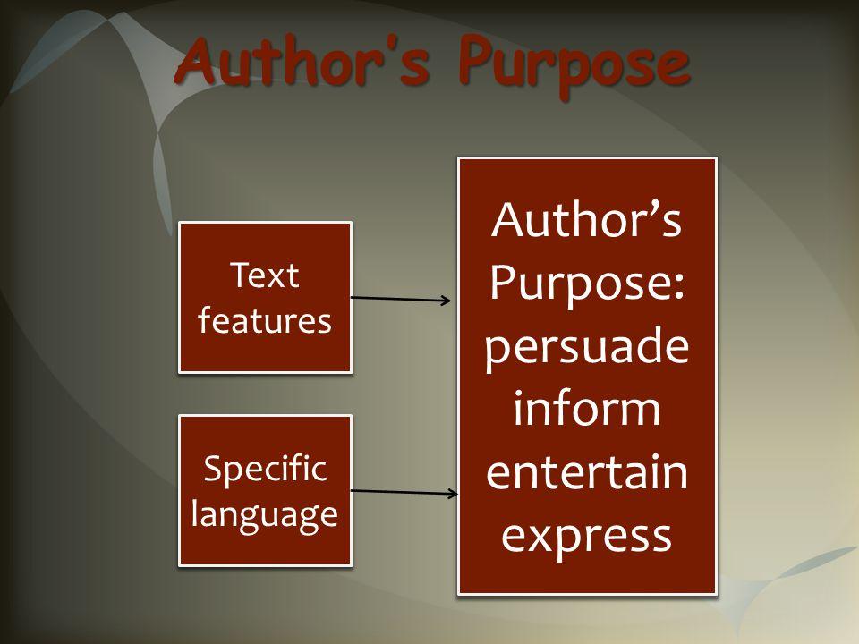 Author's Purpose: persuade