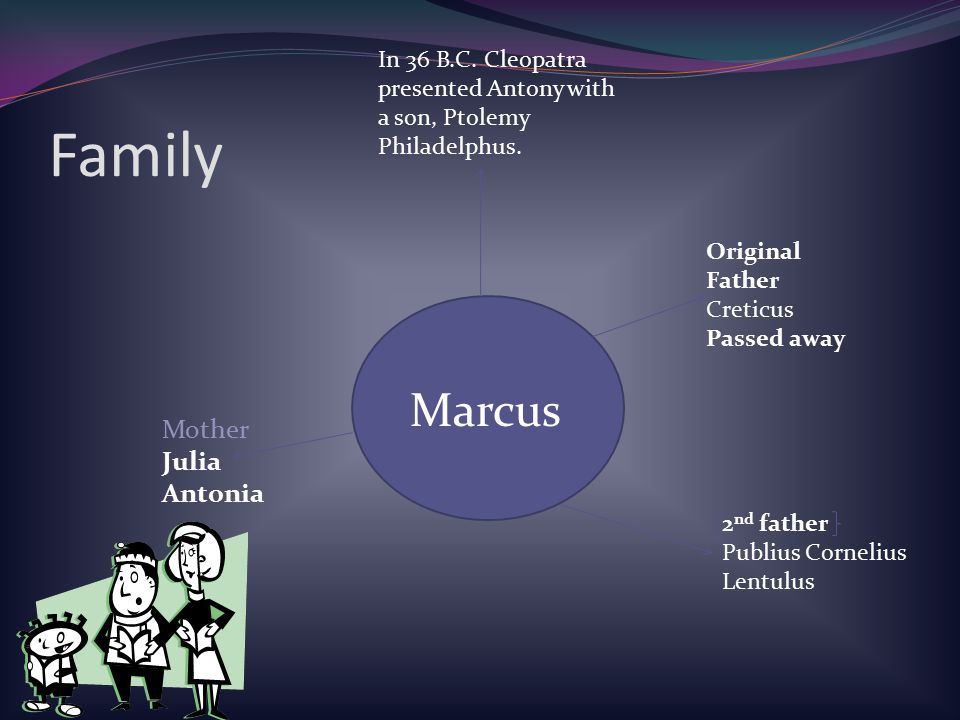Family Marcus Mother Julia Antonia