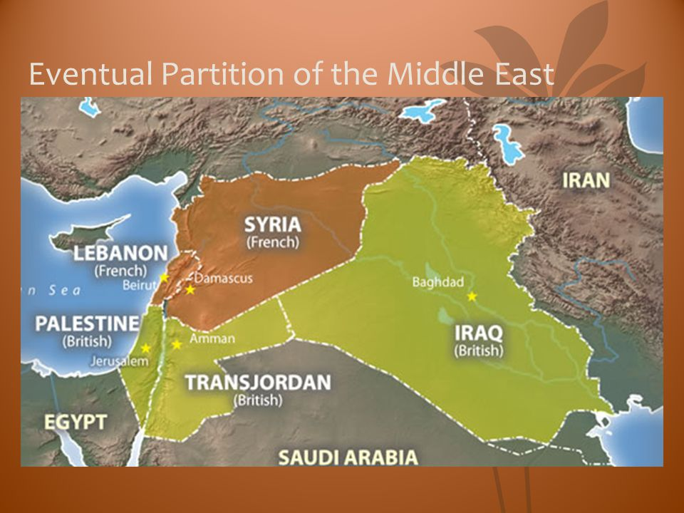 Eventual Partition of the Middle East