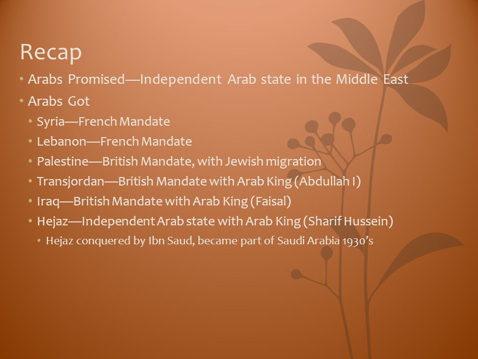 Recap Arabs Promised—Independent Arab state in the Middle East