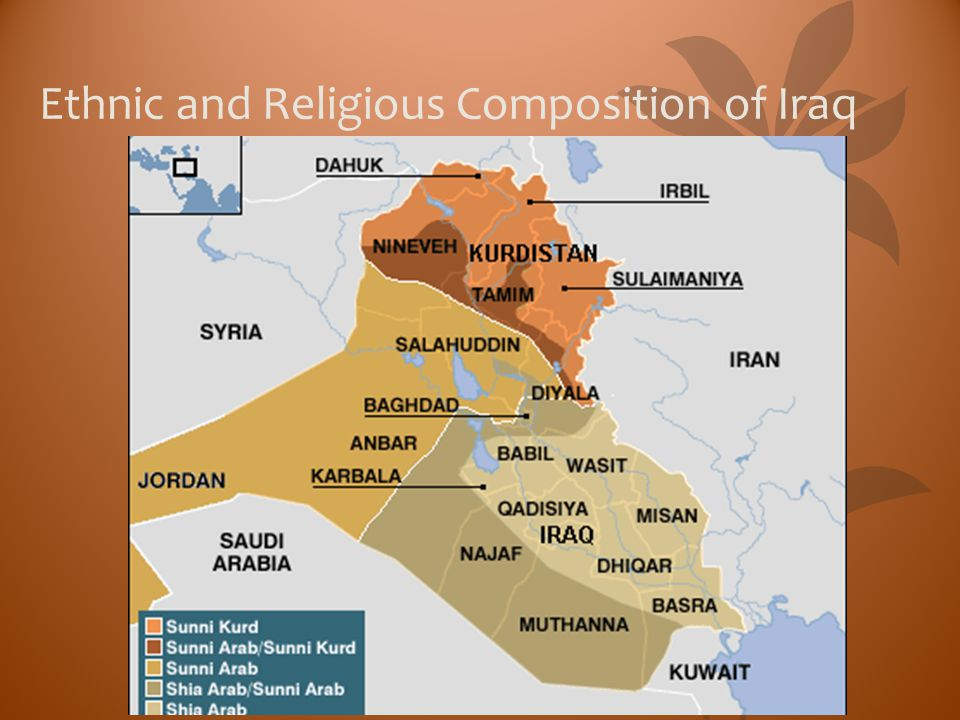 Ethnic and Religious Composition of Iraq