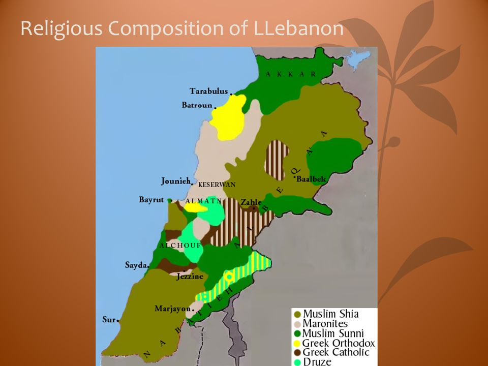 Religious Composition of LLebanon