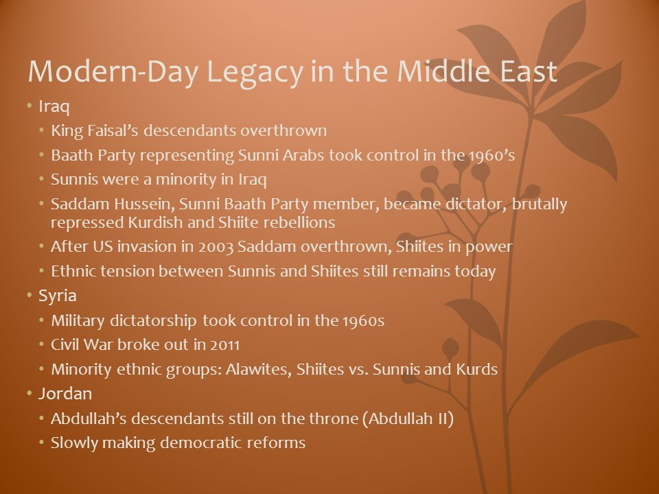 Modern-Day Legacy in the Middle East