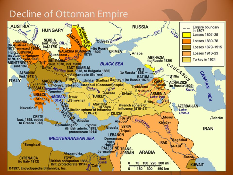 Decline of Ottoman Empire