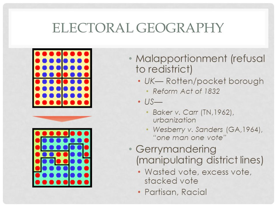 Electoral geography Malapportionment (refusal to redistrict)