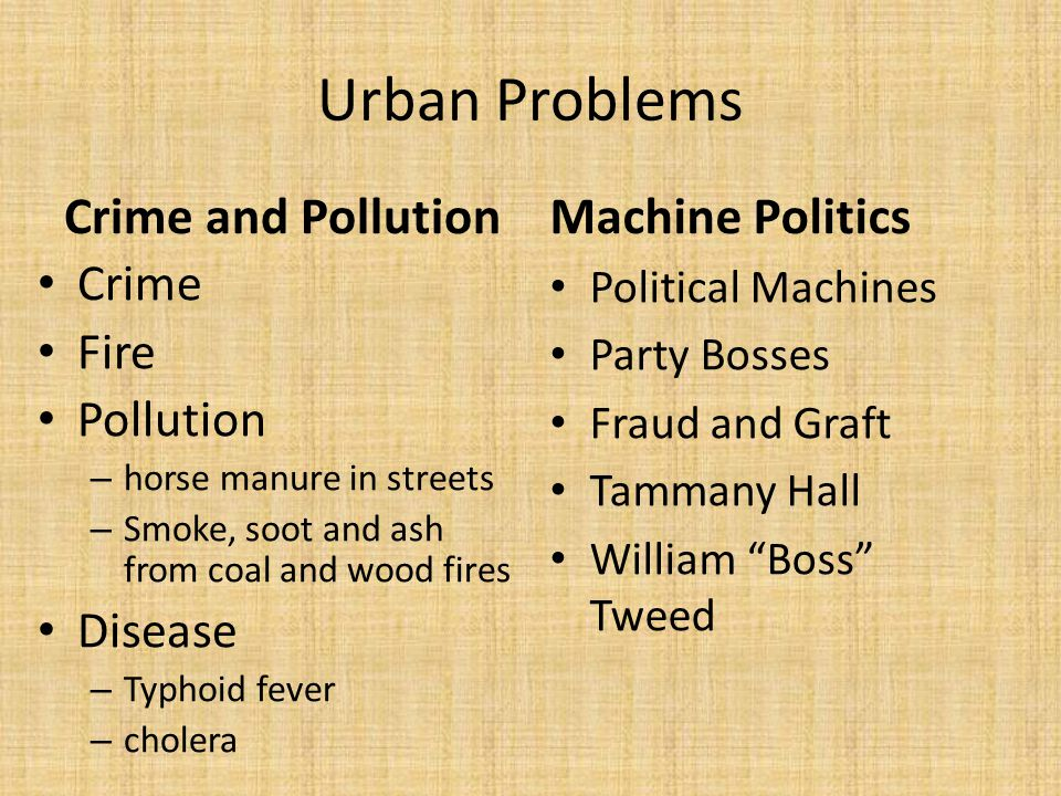 Urban Problems Crime and Pollution Machine Politics Crime Fire