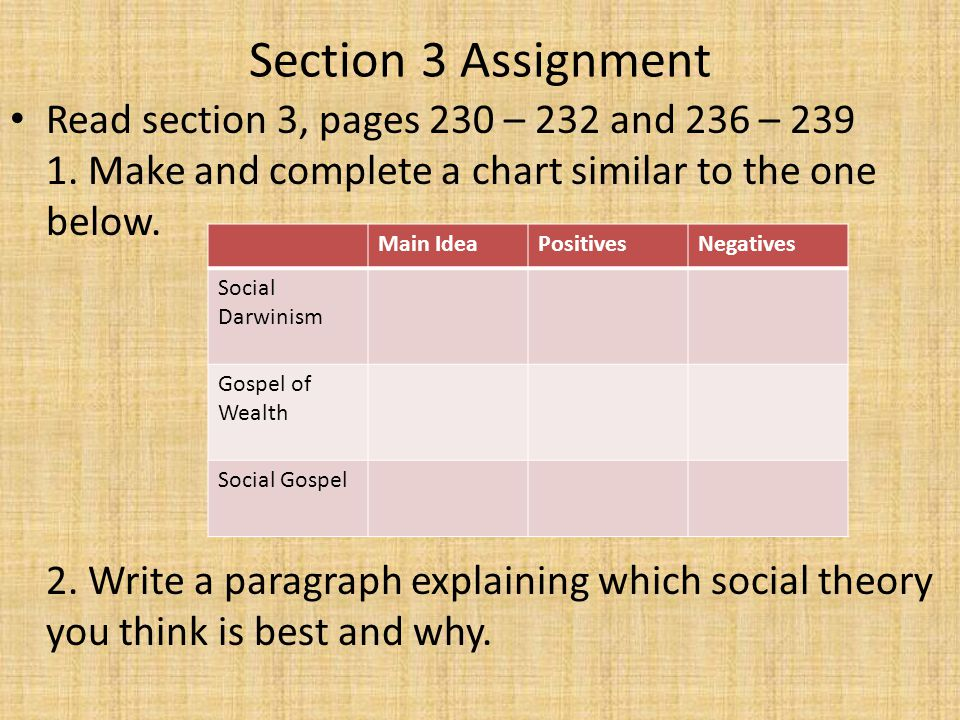 Section 3 Assignment Read section 3, pages 230 – 232 and 236 – 239 1. Make and complete a chart similar to the one below.