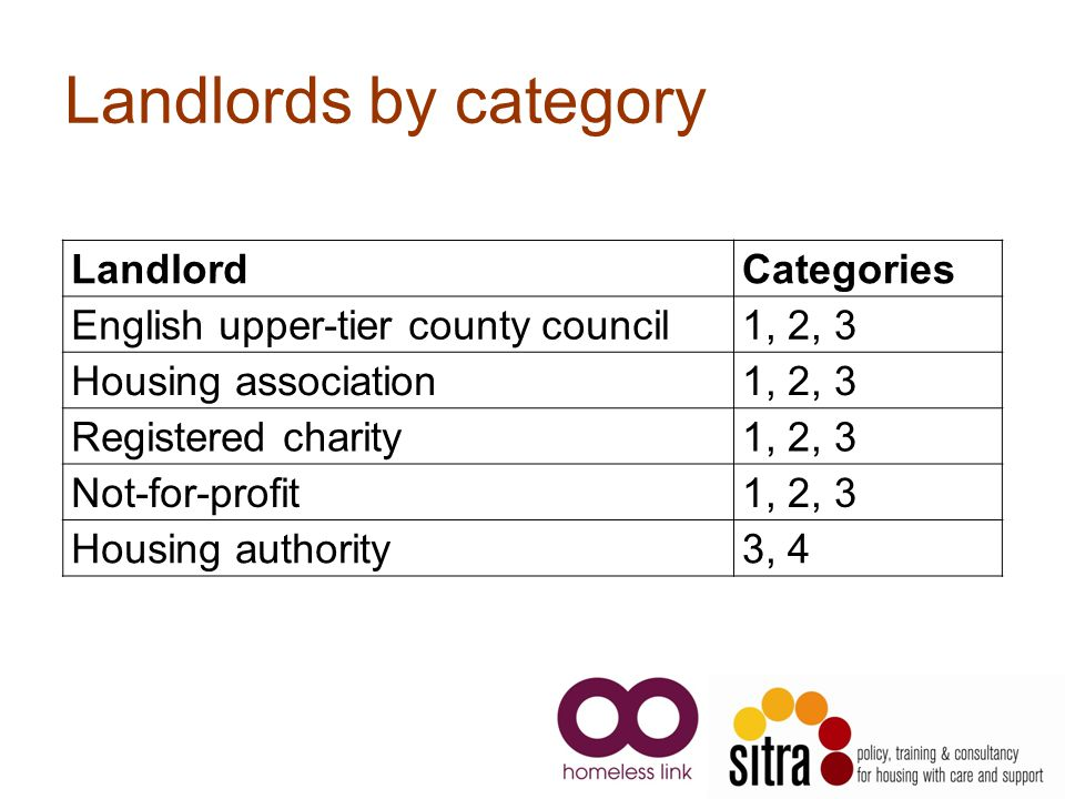 Landlords by category Landlord Categories