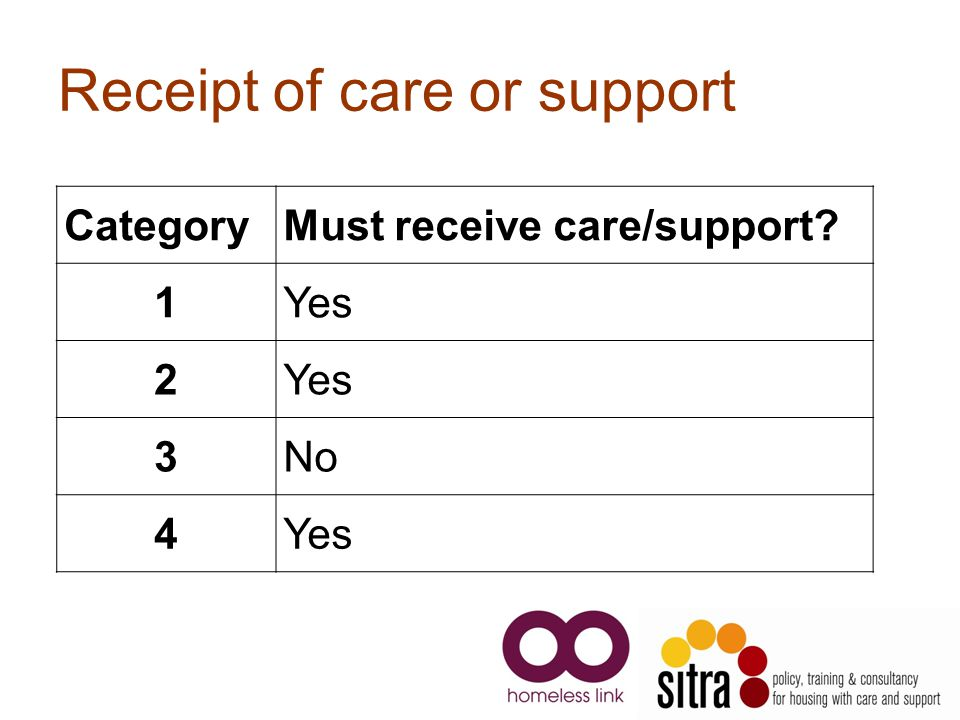 Receipt of care or support