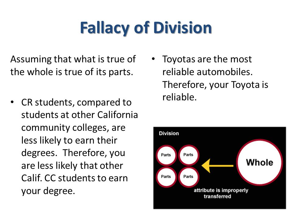 Fallacy of Division Assuming that what is true of the whole is true of its parts.