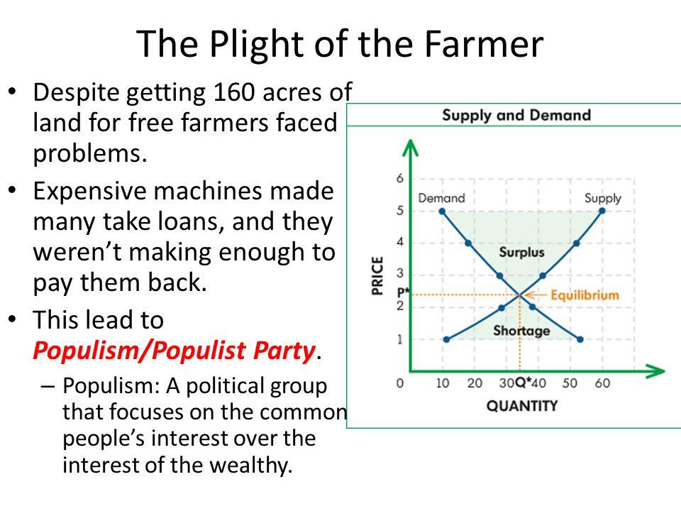 The Plight of the Farmer