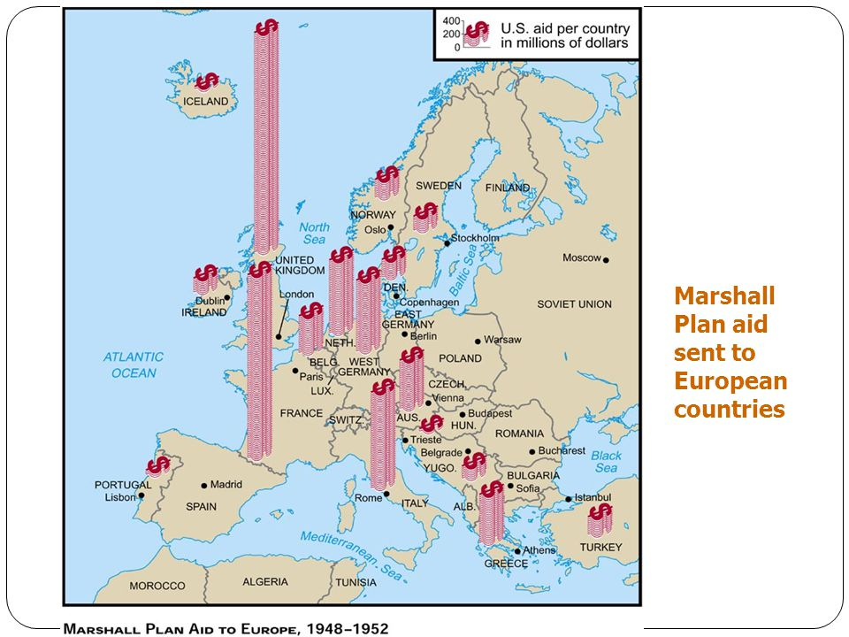 Marshall Plan aid sent to European countries