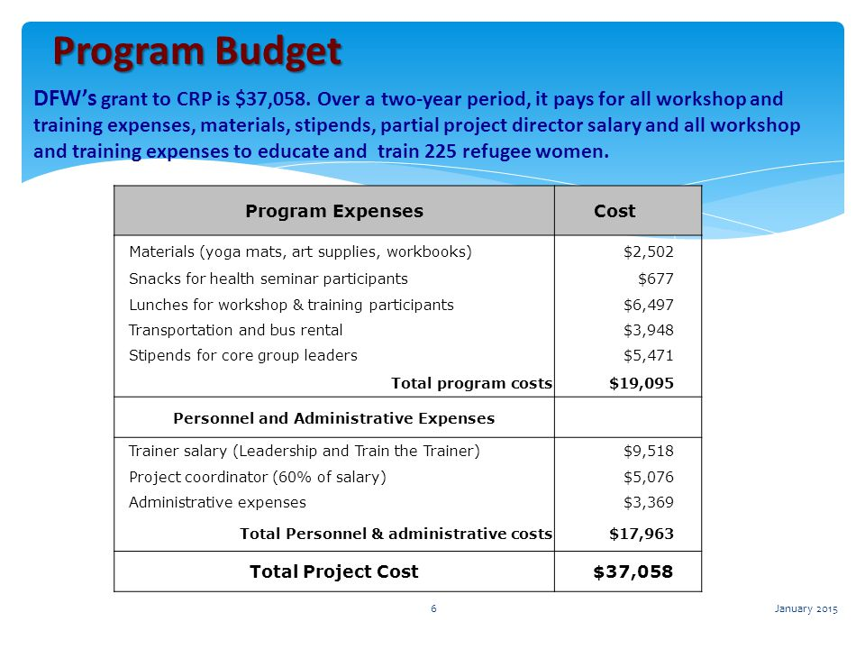 Personnel and Administrative Expenses