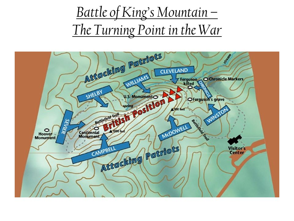 Battle of King's Mountain – The Turning Point in the War