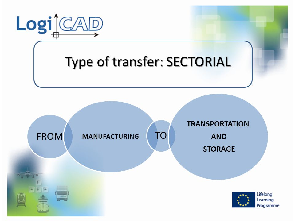 Type of transfer: SECTORIAL