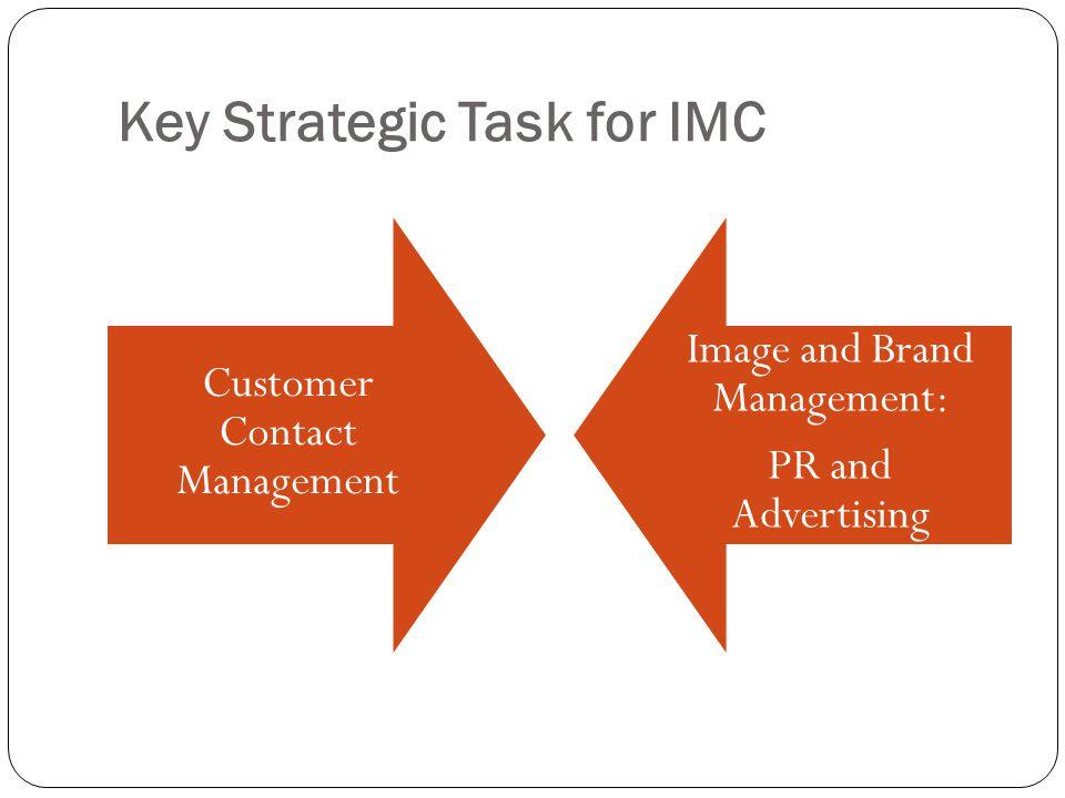 Key Strategic Task for IMC