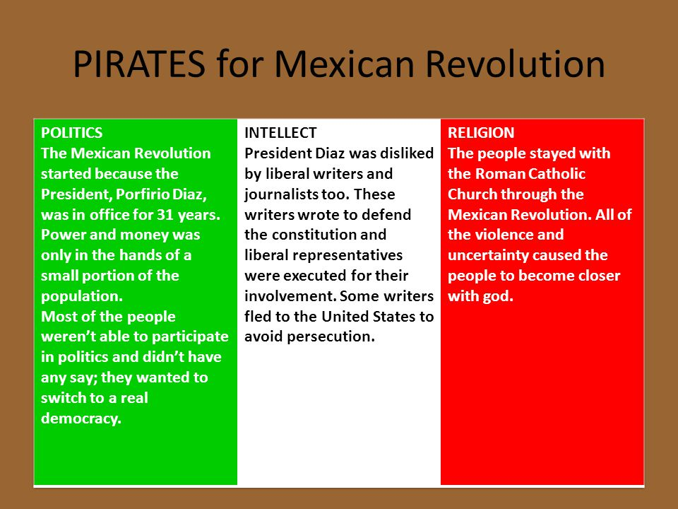 PIRATES for Mexican Revolution