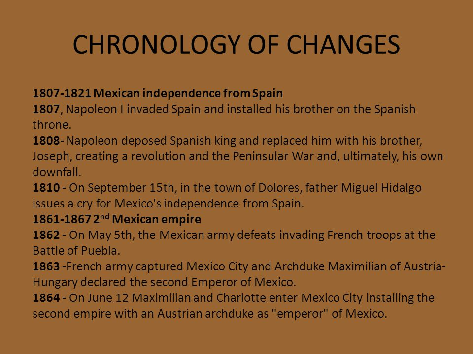 CHRONOLOGY OF CHANGES