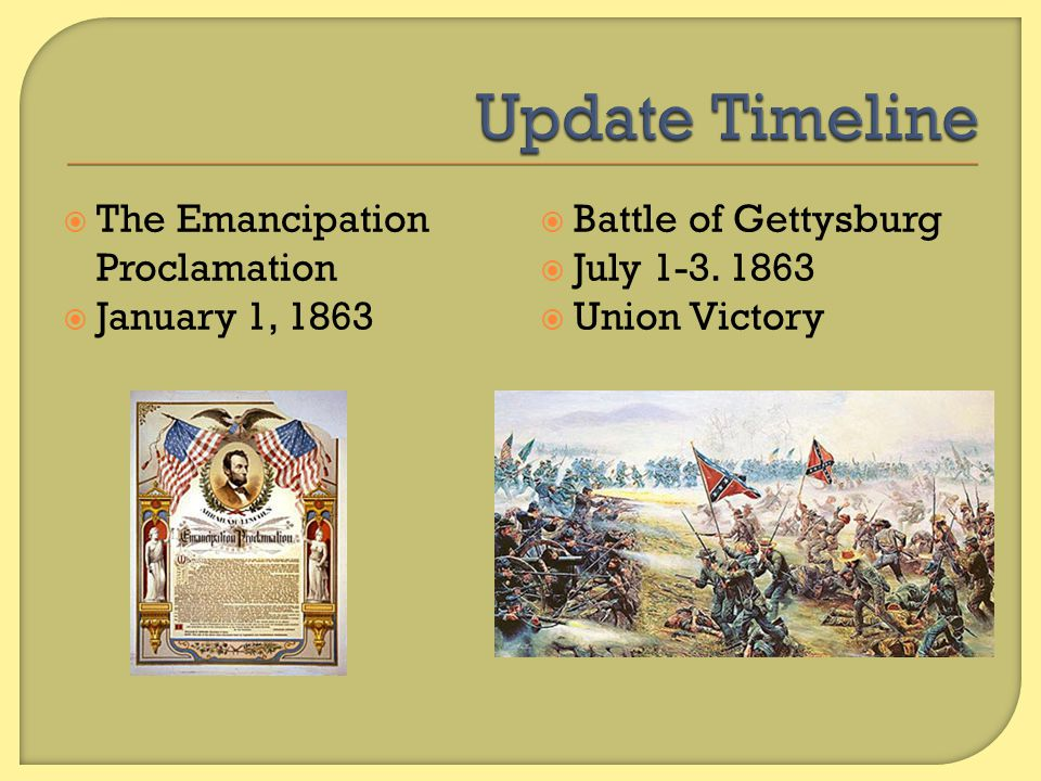 Update Timeline The Emancipation Proclamation January 1, 1863