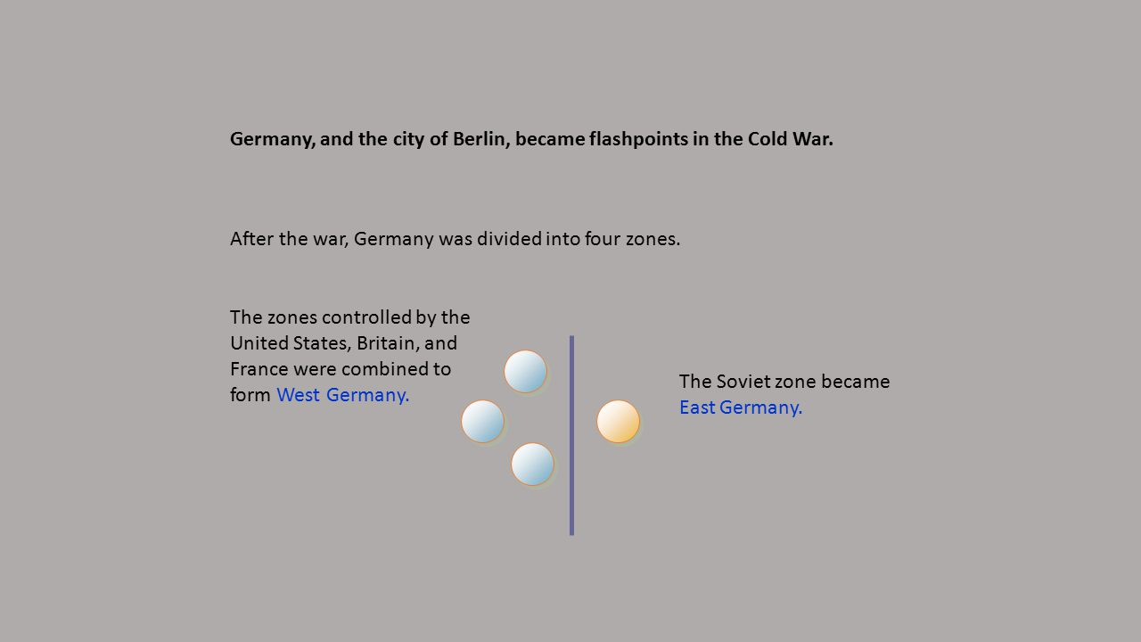 Germany, and the city of Berlin, became flashpoints in the Cold War.