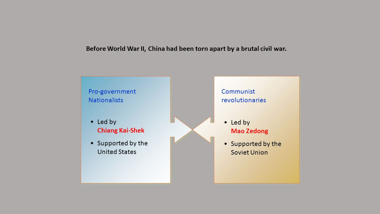 Before World War II, China had been torn apart by a brutal civil war.