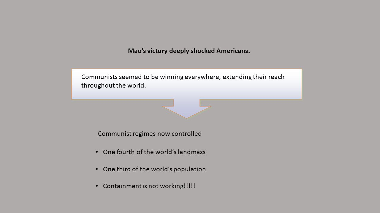 Mao's victory deeply shocked Americans.