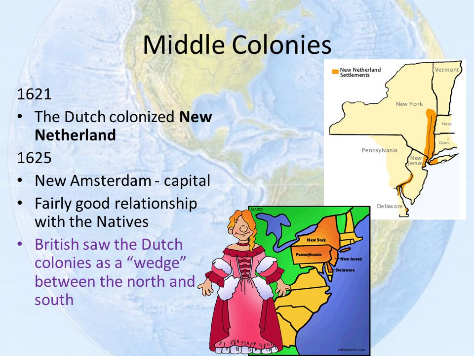 Middle Colonies 1621 The Dutch colonized New Netherland 1625
