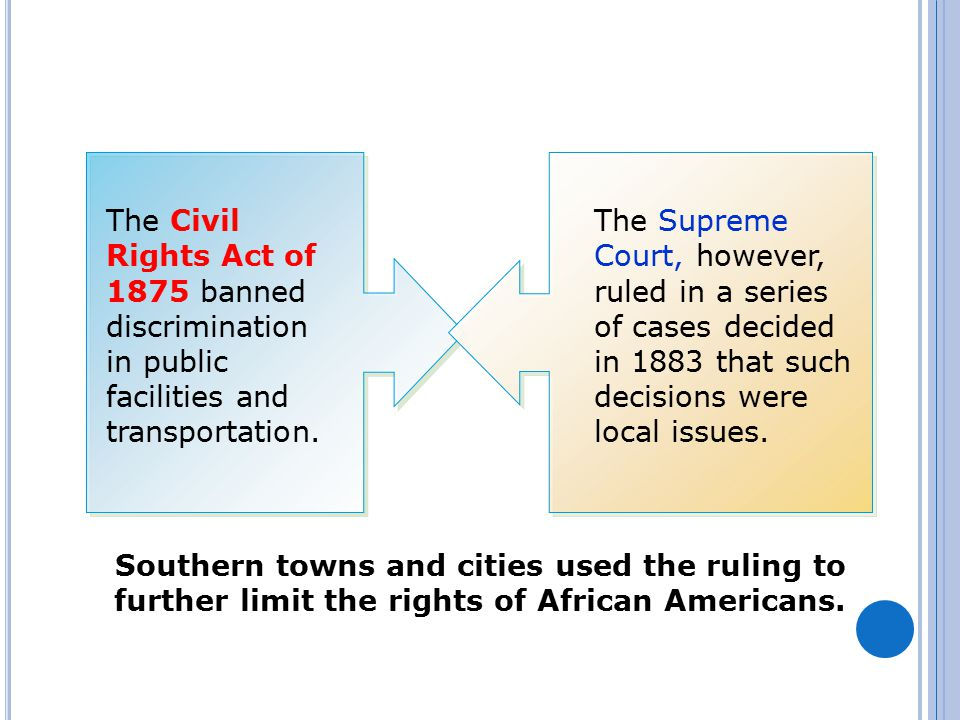 The Civil Rights Act of 1875 banned discrimination in public facilities and transportation.