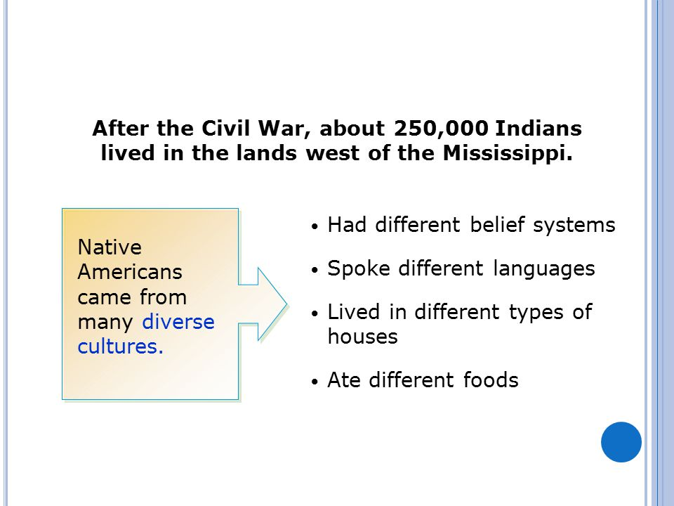 After the Civil War, about 250,000 Indians lived in the lands west of the Mississippi.