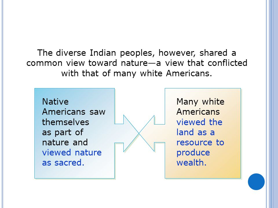 Many white Americans viewed the land as a resource to produce wealth.