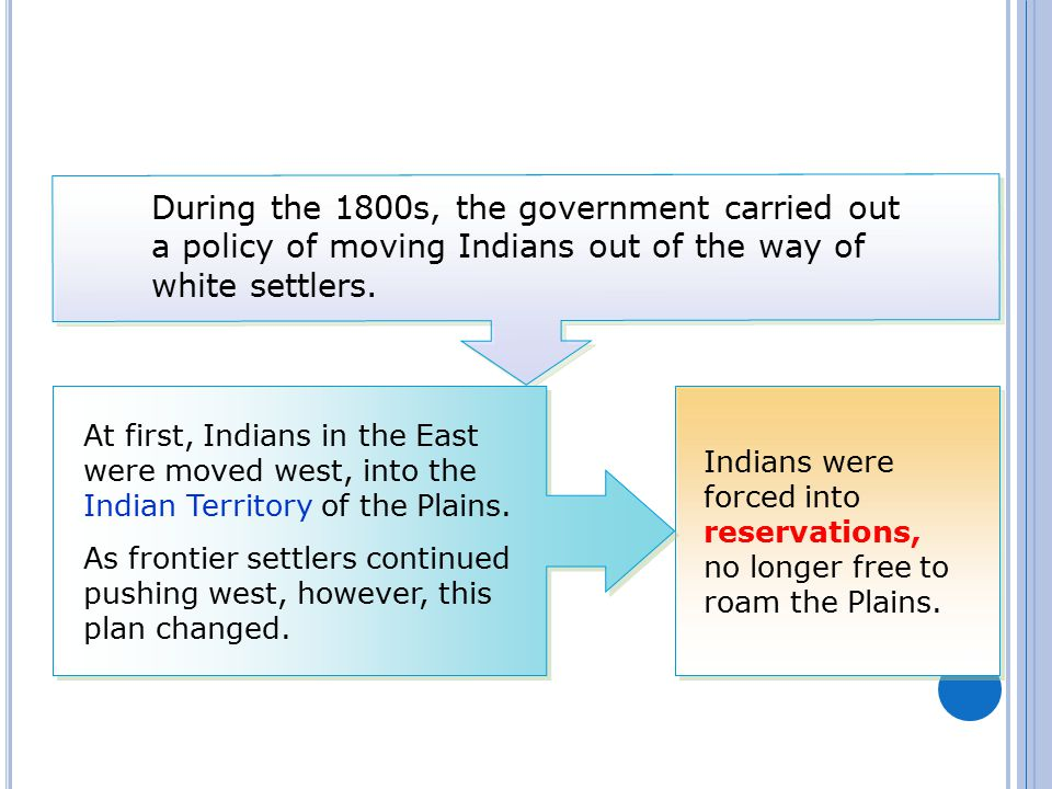 During the 1800s, the government carried out a policy of moving Indians out of the way of white settlers.