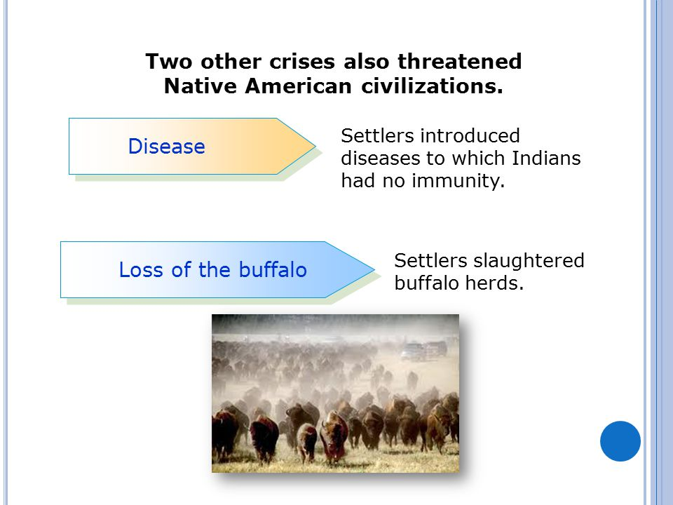 Two other crises also threatened Native American civilizations.
