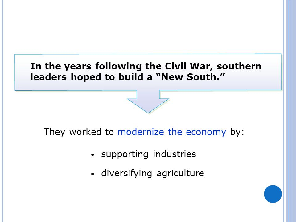 In the years following the Civil War, southern leaders hoped to build a New South.