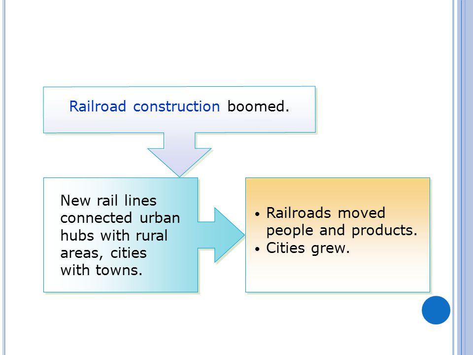 Railroad construction boomed.