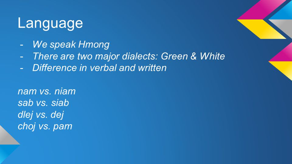 Language We speak Hmong There are two major dialects: Green & White