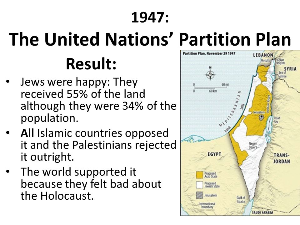 1947: The United Nations' Partition Plan