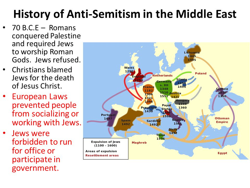 History of Anti-Semitism in the Middle East