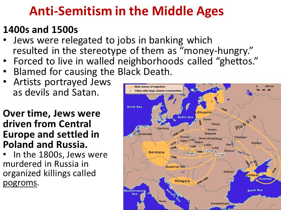 Anti-Semitism in the Middle Ages