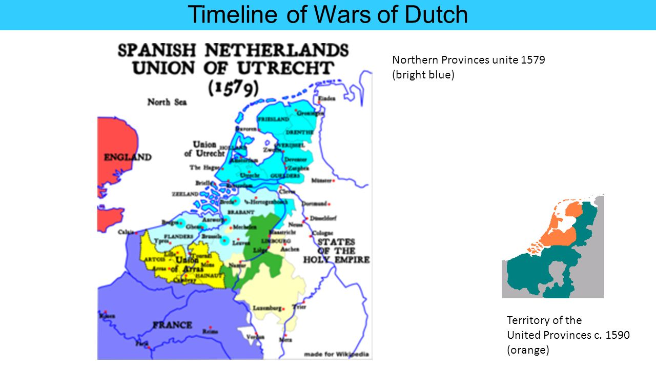 Timeline of Wars of Dutch