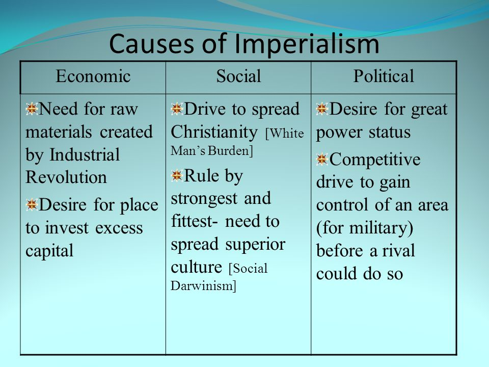 Causes of Imperialism Economic Social Political