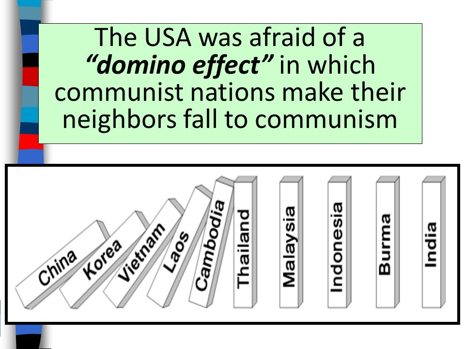 The USA was afraid of a domino effect in which communist nations make their neighbors fall to communism