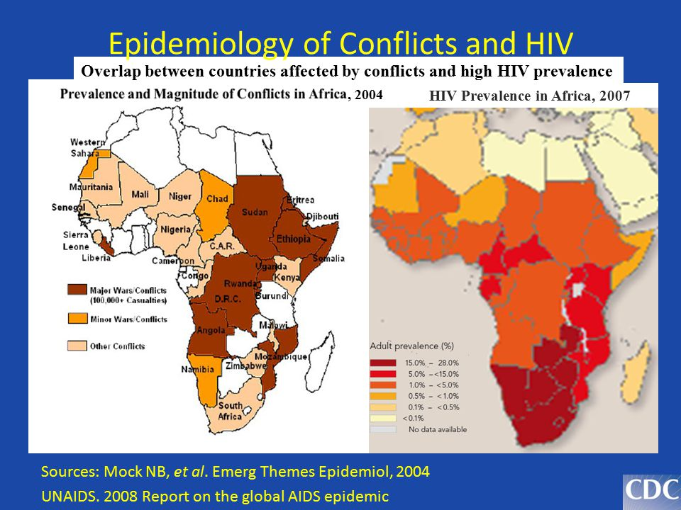 Epidemiology of Conflicts and HIV