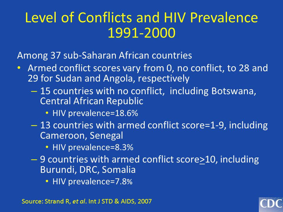 Level of Conflicts and HIV Prevalence 1991-2000