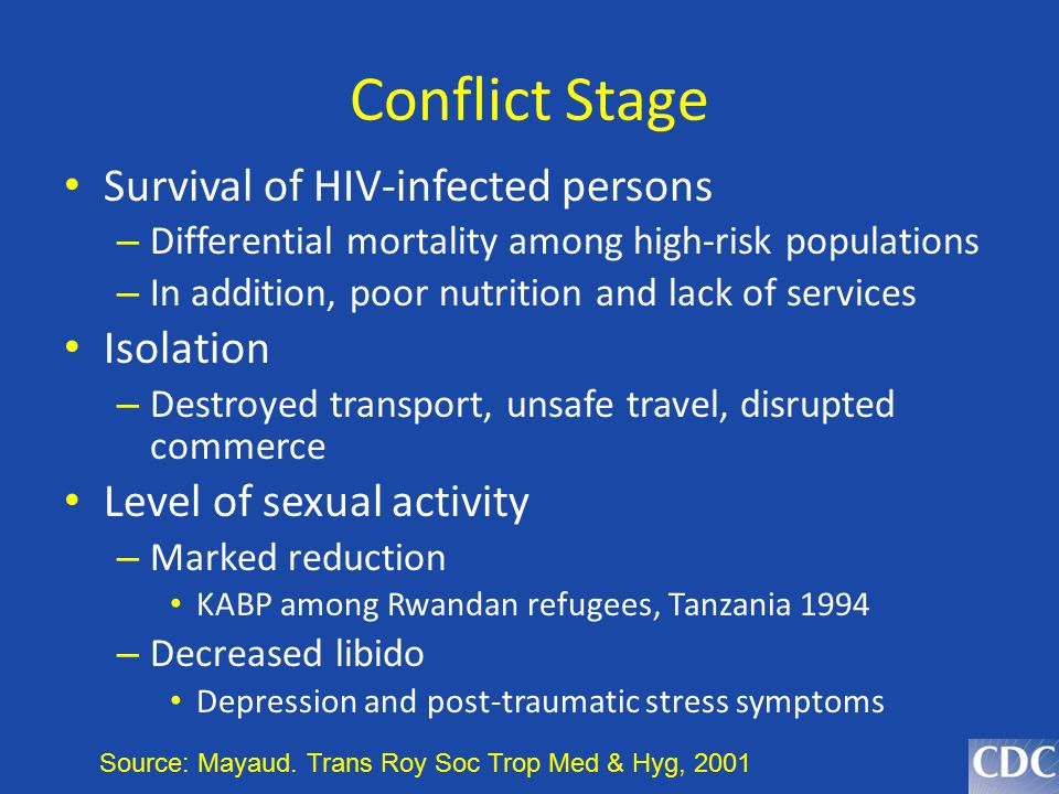 Conflict Stage Survival of HIV-infected persons Isolation